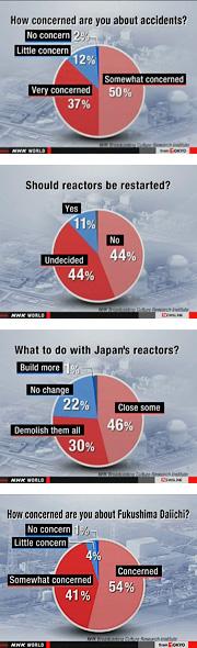 Figurer fra NHK nyhedsindslag 10.03.2014